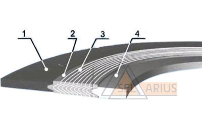 Спирально-навитые прокладки - фото